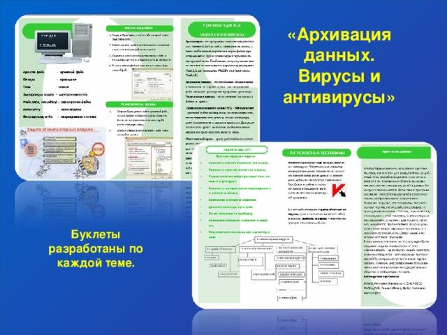 «Архивация данных. Вирусы и антивирусы» Буклеты разработаны по каждой теме.