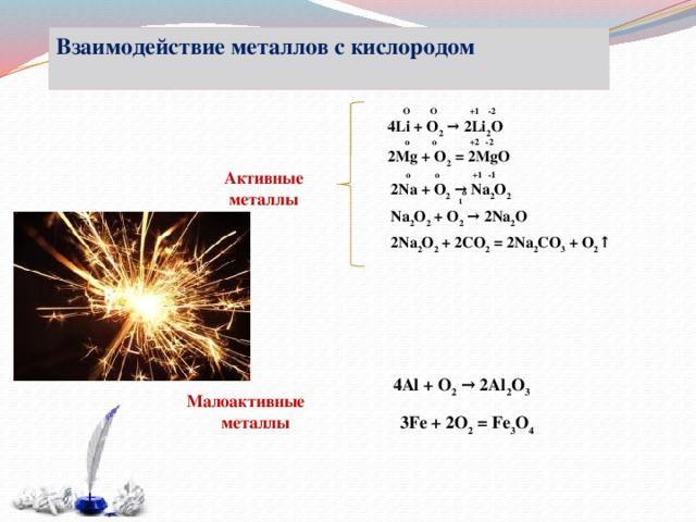 Взаимодействие металлов с кислородом   O O +1 -2 4Li + O 2 → 2Li 2 O  o o +2 -2 2Mg + O 2 = 2MgO  o o +1 -1 2Na + O 2 → Na 2 O 2  Активные металлы  t o Na 2 O 2 + O 2 → 2Na 2 O 2Na 2 O 2 + 2CO 2 = 2Na 2 CO 3 + O 2 ↑   4Al + O 2 → 2Al 2 O 3  Малоактивные металлы 3Fe + 2O 2 = Fe 3 O 4