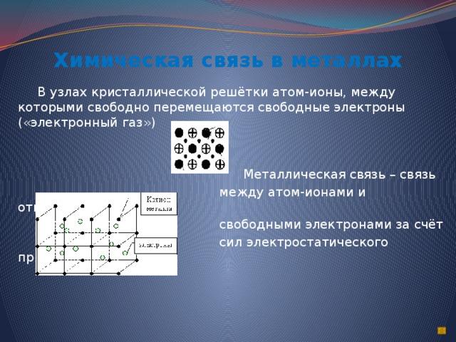 Химическая связь в металлах  В узлах кристаллической решётки атом-ионы, между которыми свободно перемещаются свободные электроны («электронный газ»)  Металлическая связь – связь  между атом-ионами и относительно  свободными электронами за счёт  сил электростатического притяжения