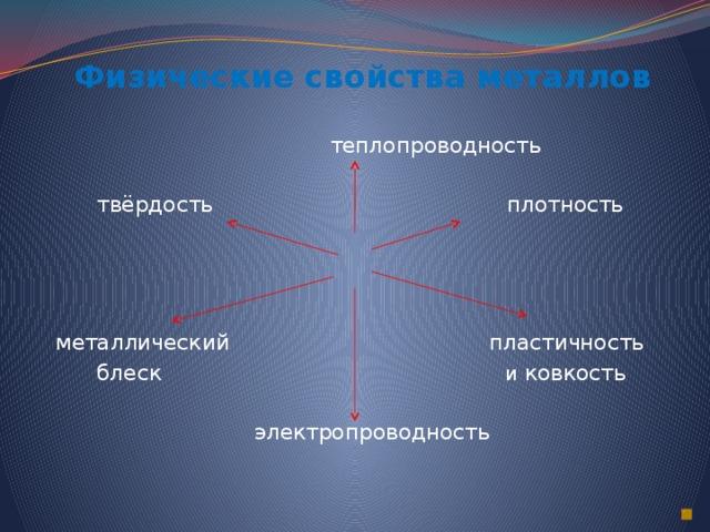 Физические свойства металлов  теплопроводность  твёрдость плотность металлический пластичность  блеск и ковкость  электропроводность