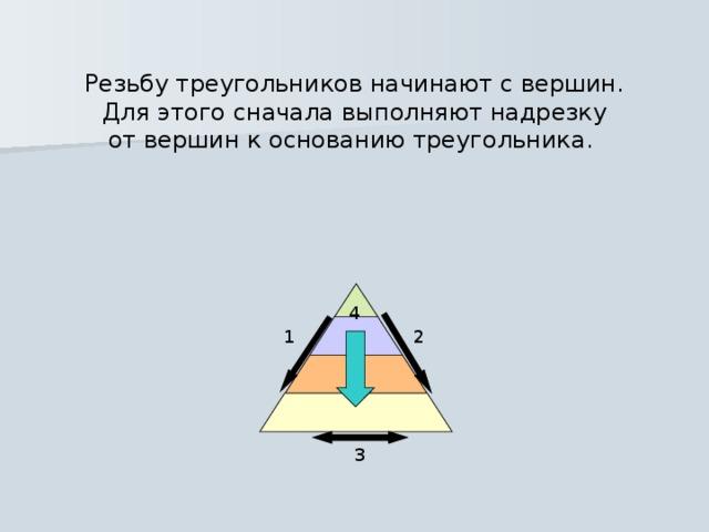 Резьбу треугольников начинают с вершин.  Для этого сначала выполняют надрезку от вершин к основанию треугольника. 4 1 2 3