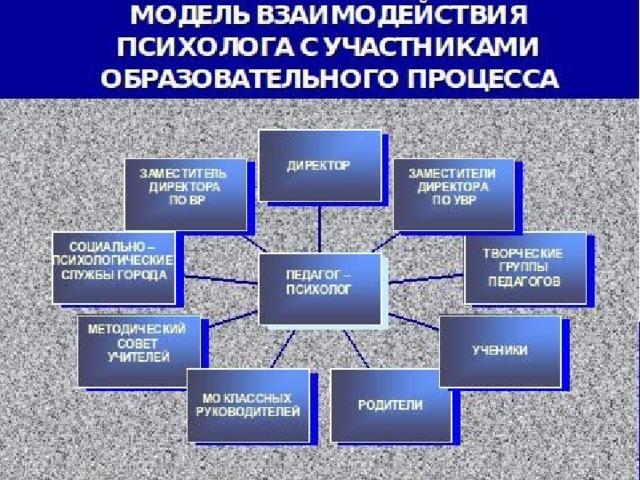 Девушка модель работы психолога с учителями работа для девушек новосибирск высокооплачиваемая