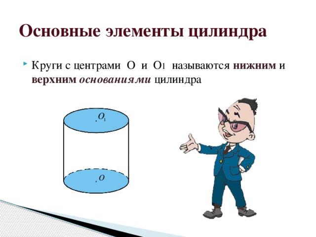 Основные элементы цилиндра