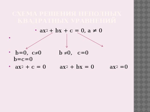 Схема решения неполных квадратных уравнений