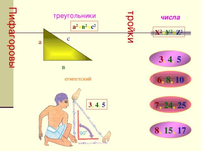 Пифагоровы тройки треугольники числа а 2 + в 2 = с 2 Х 2 + У 2 = Z 2 с а 3 ,  4 ,  5 в 6 ,  8 ,  10 египетский 7 ,  24 ,  25 3 ,  4 ,  5 8 ,  15 ,  17