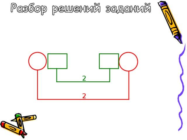 Задача стоимостью 2 обола Найдите сумму 20 чисел: 0,1+0,2+0,3+…+1,8+1,9+2 2 2 2 × 9 + 1 + 2 = 21 Верный ответ: 21