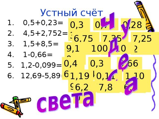 Устный счёт    0,5+0,23=  4,5+2,752=  1,5+8,5=  1-0,66=  1,2-0,099=  12,69-5,89= 0,73 0,33 0,28 6,757 7,352 7,252 10 100 9,10 0,46 0,34 0,66 0,111 1,101 1,199 6,20 7,8 6,8