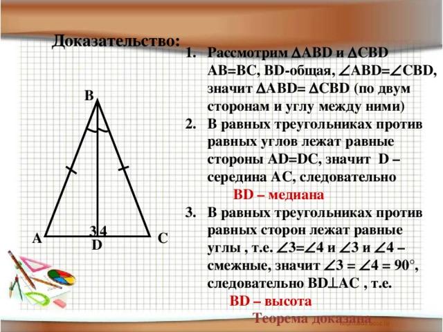 Доказательство: Рассмотрим  АВD и  СВD  АВ=ВС, ВD-общая,  АВD=  СВD, значит  АВD=  СВD (по двум сторонам и углу между ними) 2. В равных треугольниках против равных углов лежат равные стороны АD=DC, значит D – середина АС, следовательно  ВD – медиана 3. В равных треугольниках против равных сторон лежат равные углы , т.е.  3=  4 и  3 и  4 – смежные, значит  3 =  4 = 90°, следовательно ВD  АС , т.е.  ВD – высота Теорема доказана B 3 4 A C D