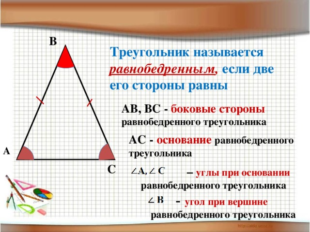 В Треугольник называется равнобедренным , если две его стороны равны АВ, ВС - боковые стороны  равнобедренного треугольника АС  - основание равнобедренного треугольника А С  – углы при основании равнобедренного треугольника  –  угол при вершине  равнобедренного треугольника