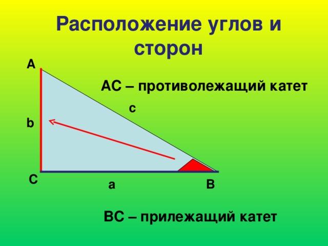 Расположение углов и сторон А АС – противолежащий катет c b С В a ВС – прилежащий катет