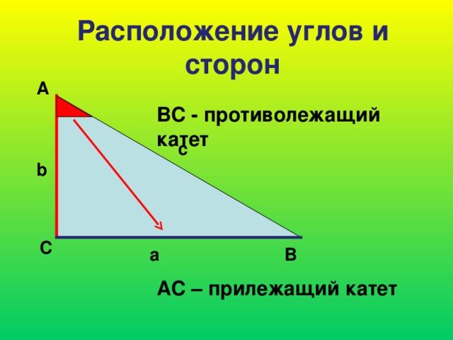 Расположение углов и сторон А ВС - противолежащий катет c b С В a АС – прилежащий катет