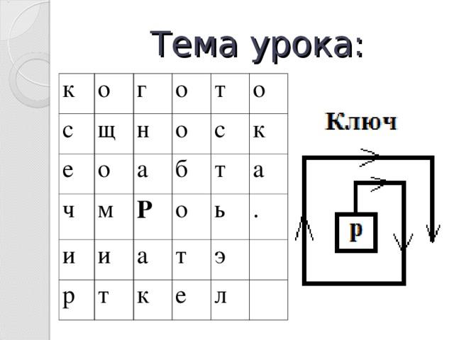 Тема урока: к о с щ г е ч о н о о м и т а б р о Р с и к о т т а к а т ь . е э л