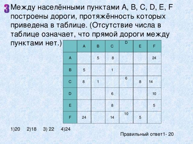 Между населёнными пунктами A , B , C , D , E , F построены дороги, протяжённость которых приведена в таблице. (Отсутствие числа в таблице означает, что прямой дороги между пунктами нет.)  A A  B B C 5 C 5 D D  8 8   1 E E 1   F   F   24 6  6 24   8  8  14  14  1 0 1 0 5 5  1)20 2)18 3) 22 4)24 Правильный ответ1- 20