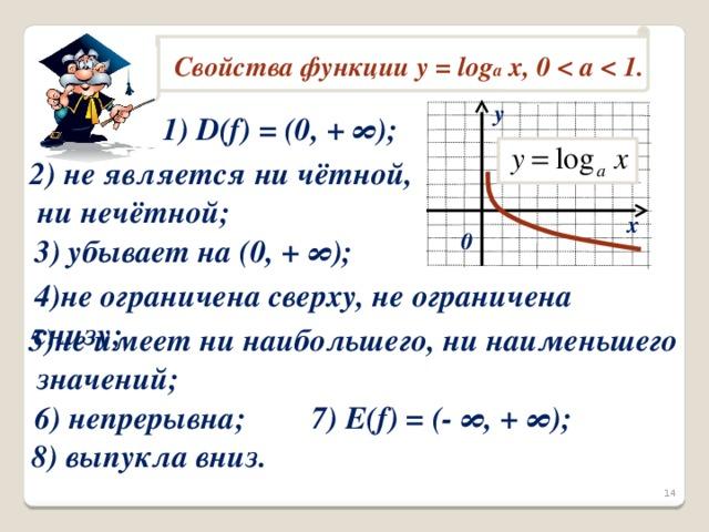 Свойства функции у = log a x, 0  у 1) D(f) = (0, + ∞) ; 2) не является ни чётной,  ни нечётной; х 0 3) убывает на (0, + ∞) ; 4)не ограничена сверху, не ограничена снизу; 5)не имеет ни наибольшего, ни наименьшего  значений; 6) непрерывна; 7) E(f) = (- ∞ , + ∞) ; 8) выпукла вниз. 14