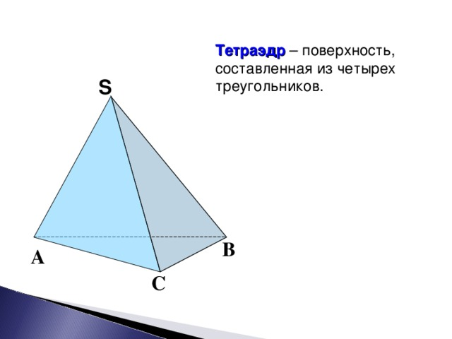 Тетраэдр – поверхность, составленная из четырех треугольников. S S В А С 2