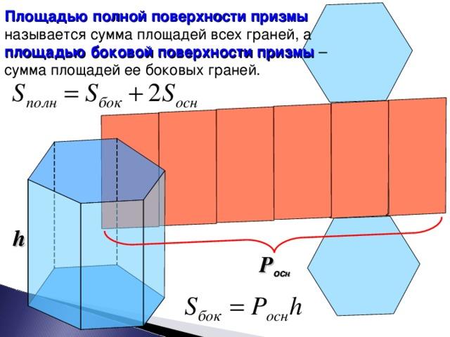 Площадью полной поверхности призмы называется сумма площадей всех граней, а площадью боковой поверхности призмы – сумма площадей ее боковых граней. h h P oc н 11