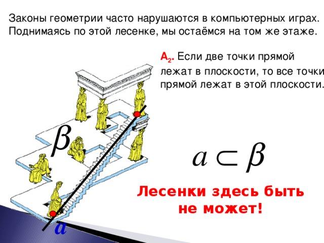 Законы геометрии часто нарушаются в компьютерных играх. Поднимаясь по этой лесенке, мы остаёмся на том же этаже.  А 2 . Если две точки прямой лежат в плоскости, то все точки прямой лежат в этой плоскости. Геометрия: Учеб. Для 10-11 кл. общеобразова. учреждений / Л.С.Атанасян, В.Ф.Бутузов, С.Б.Кадомцев и др. – 9-е изд., с изм. – М.: Просвящение, 2000. – 206 с.:ил. – ISBN 5-09-008612-5. Лесенки здесь быть не может ! а 19