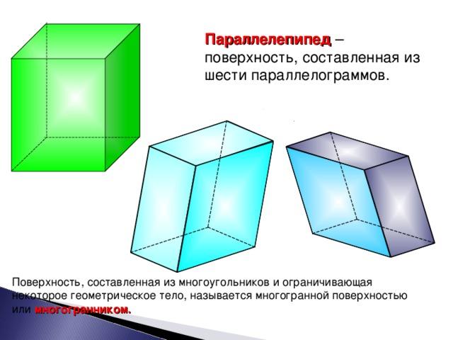 Параллелепипед – поверхность, составленная из шести параллелограммов. Поверхность, составленная из многоугольников и ограничивающая некоторое геометрическое тело, называется многогранной поверхностью или многогранником. 3