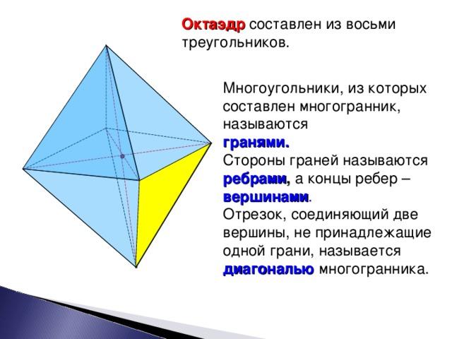 Октаэдр составлен из восьми треугольников. Многоугольники, из которых составлен многогранник, называются гранями. Стороны граней называются ребрами , а концы ребер – вершинами . Отрезок, соединяющий две вершины, не принадлежащие одной грани, называется диагональю  многогранника. 4