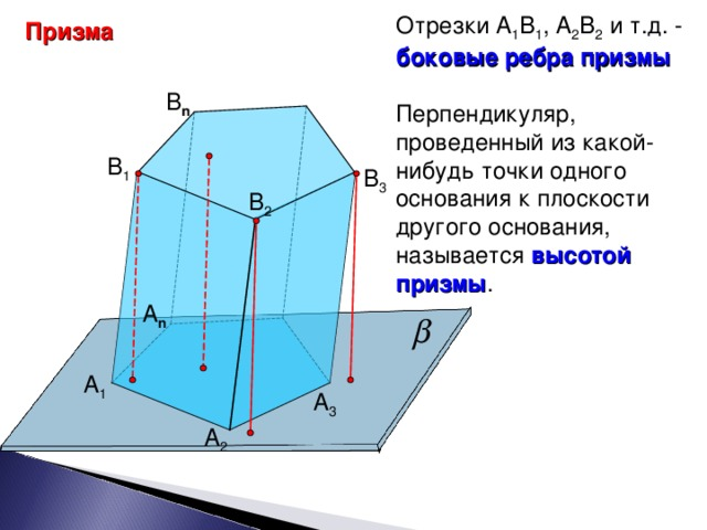 Отрезки А 1 В 1 , А 2 В 2 и т.д. - боковые ребра призмы  Перпендикуляр, проведенный из какой-нибудь точки одного основания к плоскости другого основания, называется высотой призмы . Призма B n B 1 B 3 B 2 А n А 1 А 3 А 2 8