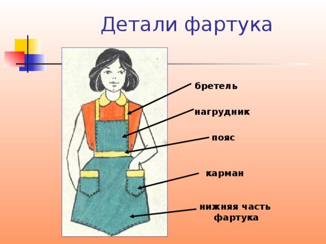 Детали фартука бретель нагрудник пояс карман нижняя часть  фартука
