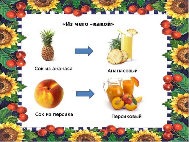 «Из чего –какой» Сок из ананаса Ананасовый Сок из персика Персиковый