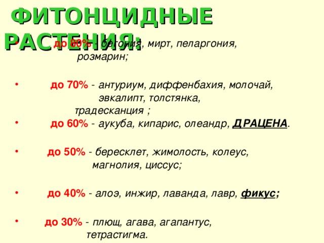 ФИТОНЦИДНЫЕ РАСТЕНИЯ:  до 80% - бегония, мирт, пеларгония,    розмарин;   до 70% - антуриум, диффенбахия, молочай,  эвкалипт, толстянка,    традесканция ;  до 60% - аукуба, кипарис, олеандр, ДРАЦЕНА .   до 50% - бересклет, жимолость, колеус,  магнолия, циссус;   до 40% - алоэ, инжир, лаванда, лавр, фикус ;    до 30% - плющ, агава, агапантус,  тетрастигма.