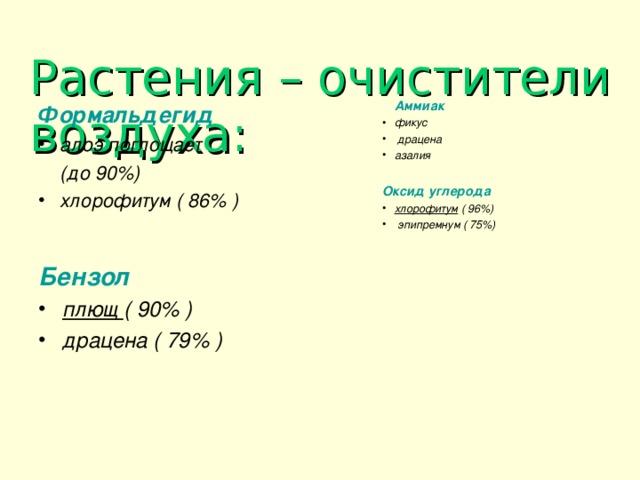 Растения – очистители воздуха:    Формальдегид алоэ поглощает  (до 90%) хлорофитум ( 86% )    Аммиак фикус  драцена азалия  Оксид углерода хлорофитум ( 96%)  эпипремнум ( 75%)    Бензол плющ ( 90% ) драцена ( 79% )