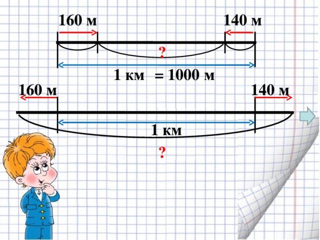 160 м 140 м ? 1 км  = 1000 м 160 м 140 м 1 км ?