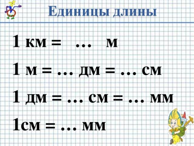 1 км = … м 1 м = … дм = … см 1 дм = … см = … мм 1см = … мм