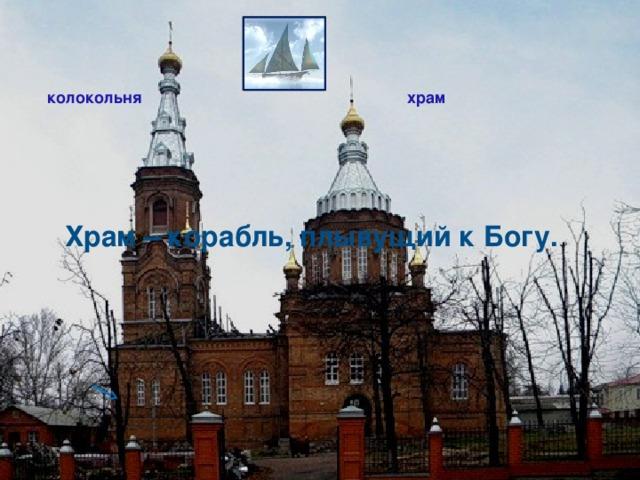 колокольня храм Храм – корабль, плывущий к Богу.