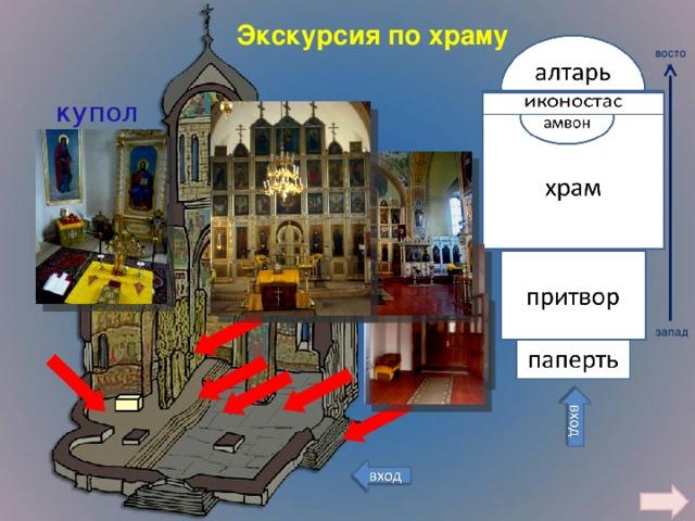Экскурсия по храму восток купол  запад