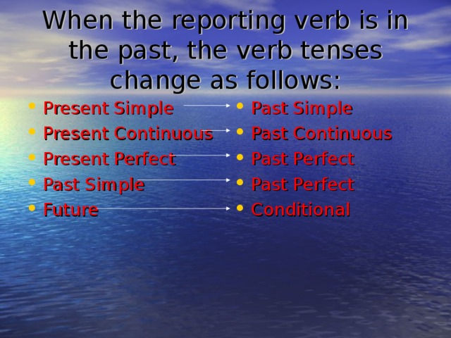 When the reporting verb is in the past, the verb tenses change as follows: