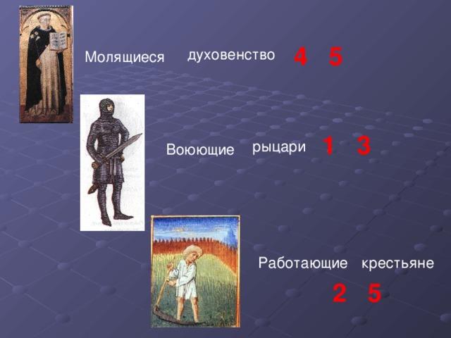 4  5   духовенство Молящиеся 1 3  рыцари Воюющие Работающие крестьяне 2 5