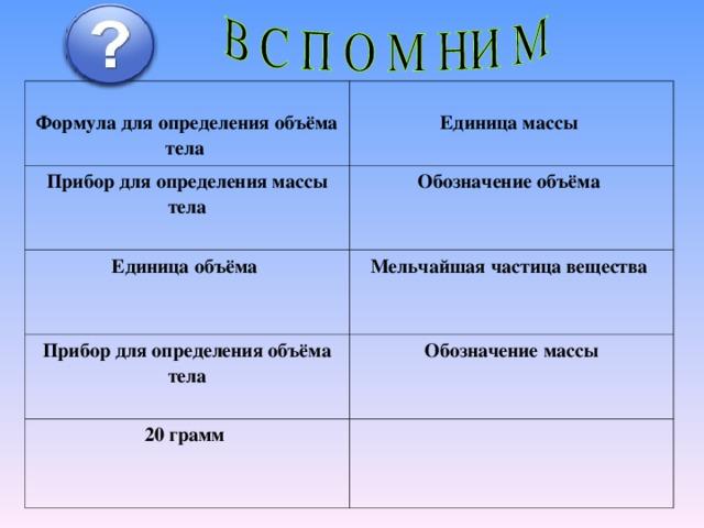 Формула для определения объёма тела  Единица массы Прибор для определения массы тела Обозначение объёма Единица объёма Мельчайшая частица вещества Прибор для определения объёма тела Обозначение массы 20 грамм