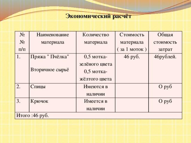 Экономический расчёт № № Наименование материала п/п 1. Количество материала 2. Пряжа