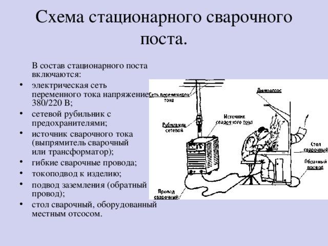 Схема стационарного сварочного поста.    В состав стационарного поста включаются: