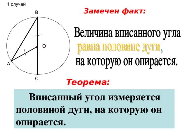 1 случай Замечен факт: В О А С Теорема:  Вписанный угол измеряется половиной дуги, на которую он опирается.