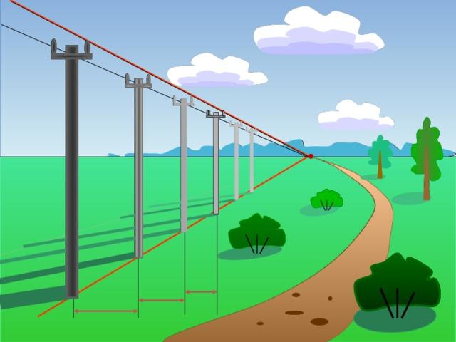 Прямая перспектива рассчитана на фиксированную точку зрения; предполагает единую точку схода на линии горизонта и пропорциональное уменьшение предметов по мере удаления их от переднего плана. Линейная перспектива с двумя точками схода И.И.Левитан  Солнечный день. Большая дорога . 2 1 параллельные линии сходятся в бесконечно удаленных точках, называемых точками схода на линии горизонта.