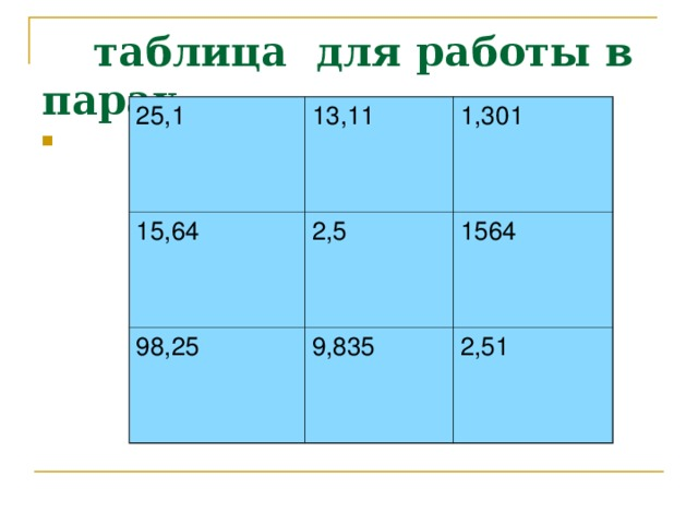 ТЕСТ  Вариант 1 Вариант 2 1Выполните сложение :4,1+2,51 | 8,32+1,5 а)2,92 б)6,52 в)6,61 | а)9,37 б)9,82 в)8,47 2.Выполните вычитание: 13,1- 2,51 | 19,4- 7,83  а)11,59 б)10,59 в)11,5 | а)11,57 б)12,57 г)12,6 3.Выполните действия :3,57+2,23-4,8 | 4,46-2,7+1,34 а)10,6 б)1 в)5,8 | а)3 б)8,5 в)3,1 4.Округлите число 15,9476 до сотых | 21,3642 до сотых а)15,948 б)15,95 в)15,9 | а)21,364 б)21,37 в) 21,36 5.Решите уравнение и результат округлите до десятых:  8,78+х =11,676 | х+2,68 =8,368 а) 2,8 б)2,9 в)2,89 | а)5,7 б)5,69 г)5,6
