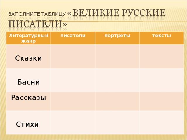 Литературный жанр писатели Сказки портреты Басни тексты Рассказы Стихи