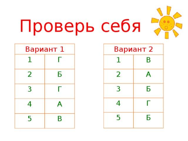 Проверь себя Вариант 1 1 Г 2 Б 3 Г 4 А 5 В Вариант 2 1 В 2 А 3 Б 4 Г 5 Б