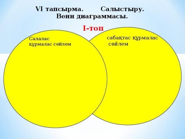 V І тапсырма. Салыстыру.  Венн диаграммасы. І-топ сабақтас құрмалас  сөйлем Салалас құрмалас сөйлем