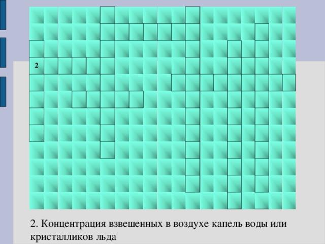 2                                                                                                                                          2. Концентрация взвешенных в воздухе капель воды или кристалликов льда