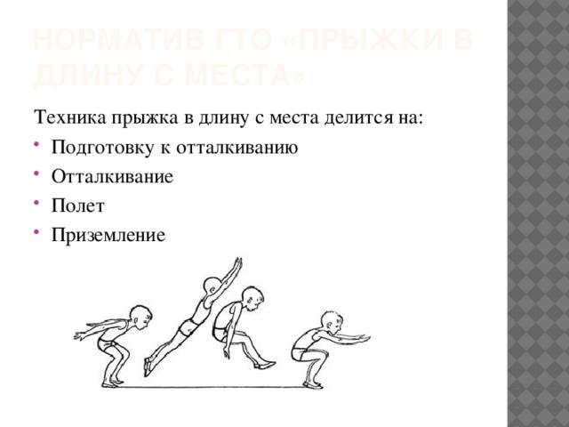 Норматив ГТО «прыжки в длину с места» Техника прыжка в длину с места делится на: