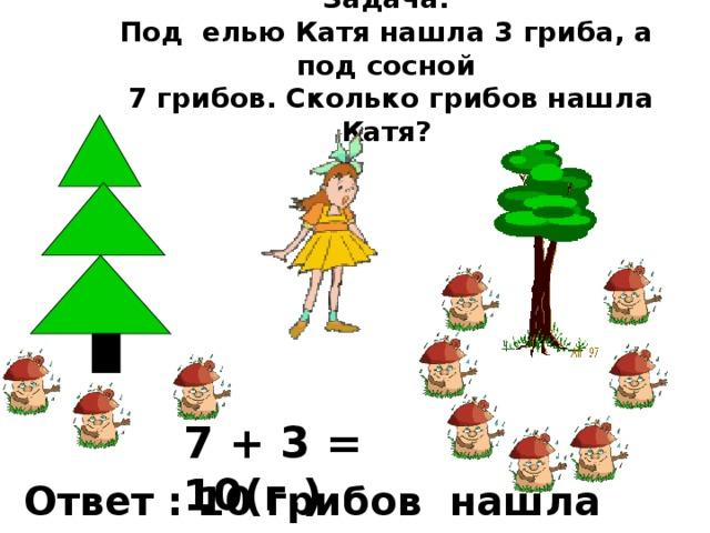 Задача.  Под елью Катя нашла 3 гриба, а под сосной  7 грибов. Сколько грибов нашла Катя? 7 + 3 = 10(г.) Ответ : 10 грибов нашла Катя.