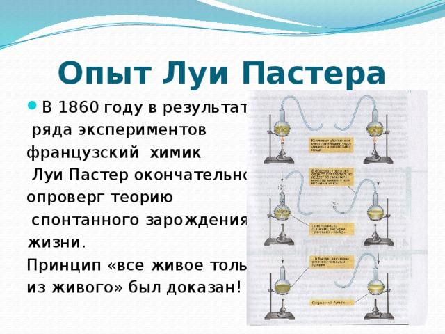 Опыт Луи Пастера В 1860 году в результате  ряда экспериментов французский химик  Луи Пастер окончательно опроверг теорию  спонтанного зарождения жизни. Принцип «все живое только из живого» был доказан!
