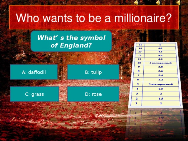 Who wants to be a millionaire? What' s the symbol of England? A: daffodil B: tulip C: grass D: rose