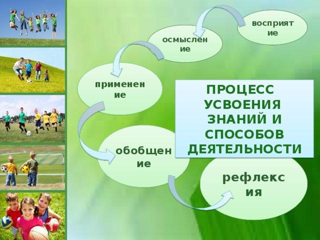 восприятие осмысление применение Процесс усвоения знаний и способов деятельности обобщение рефлексия
