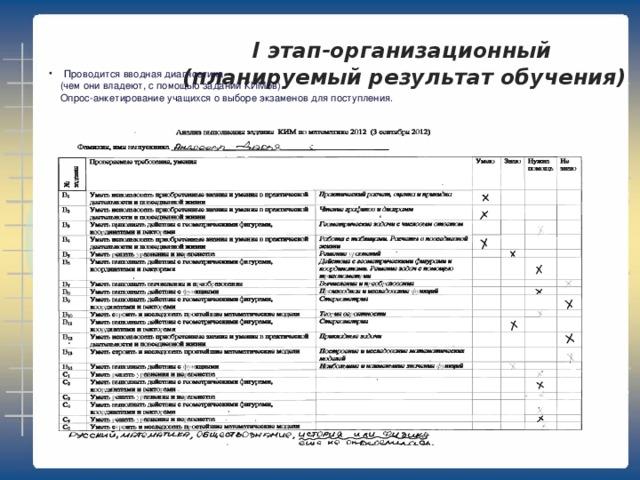 I этап-организационный      (планируемый результат обучения)   Проводится вводная диагностика  (чем они владеют, с помощью заданий КИМов)  Опрос-анкетирование учащихся о выборе экзаменов для поступления.